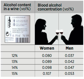 Women_Men_alcohol